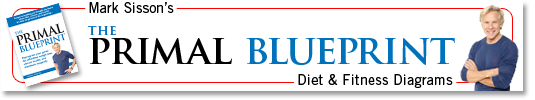 primal blueprint 21 day challenge pdf